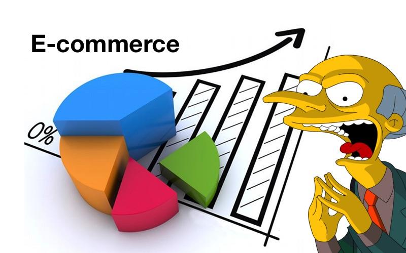 Онлайн-ритейл: Ключевые KPI для e-commerce